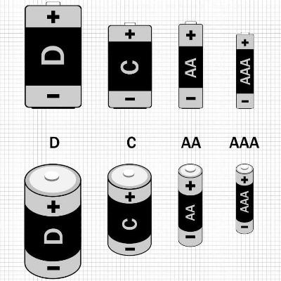 Цилиндрические батарейки