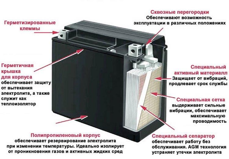 Аккумуляторная батарея AGM