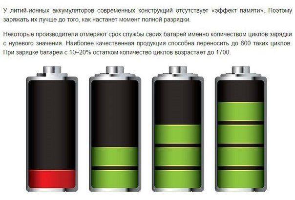 Цикл разряда батареи