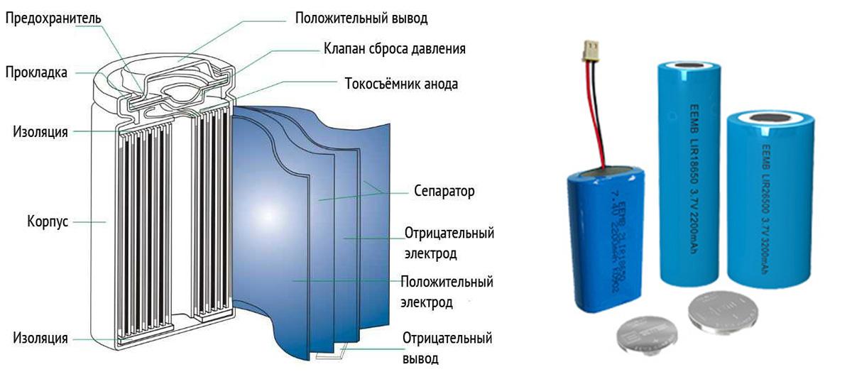Устройство Li-On батарей