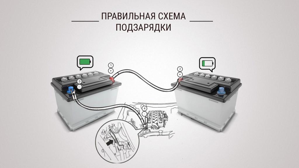 схема подзарядки АКБ авто