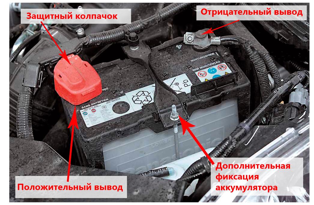 части автомобильного аккумулятора