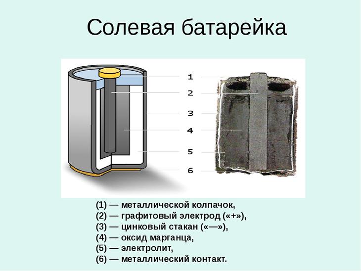 Преимущества и недостатки солевых батареек