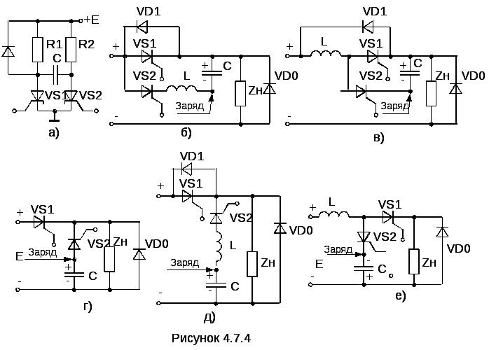 ЗУ с регулируемой силой тока за счет периода задержки открывания тринистора