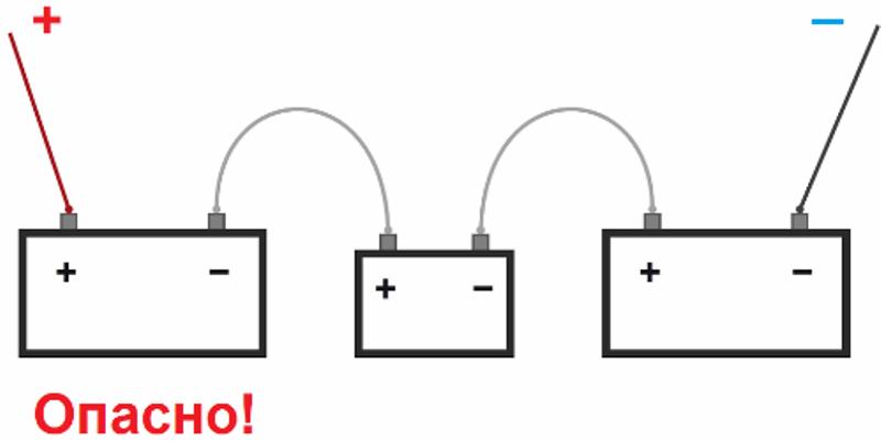 Меры предосторожности при подключении