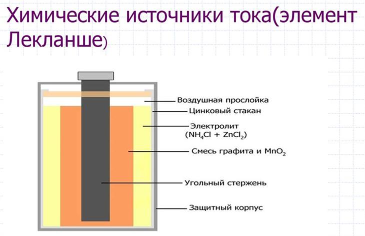 солевые-батарейки