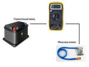 Схема подключения мультиметра для измерения тока утечки