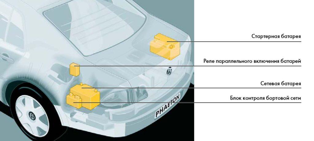 Для стабильной работы автомобильного усилителя бортовая сеть должна иметь напряжение 12,8 – 14 Вт